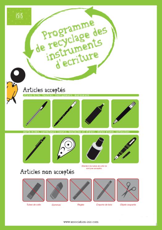 ISIS recyclage_instruments_d_écriture